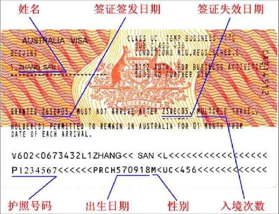 澳大利亚留学签证常常遇到的问题