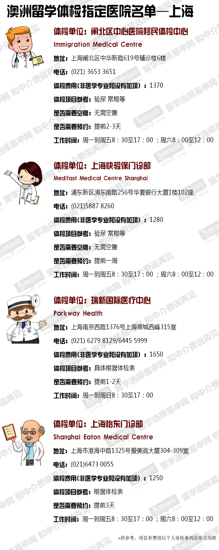 在上海的小伙伴可以到以下四家澳洲指定的体检单位进行体检