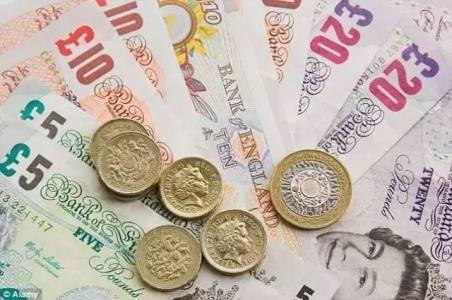 英国硕士留学一年多少钱?各类支出明细汇总