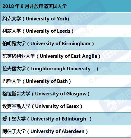 9月最新开放申请2018年入读的英国大学