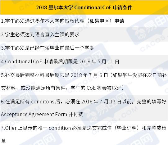 墨尔本大学申请,澳国立申请,澳洲Con CoE