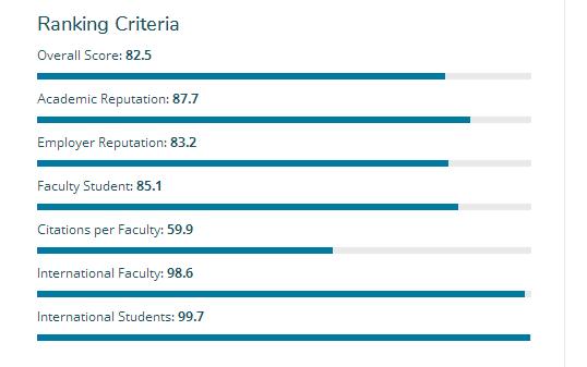 英国留学,QS排名,爱丁堡大学