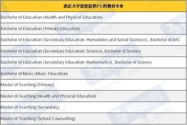 阿德莱德大学奖学金,悉尼大学教育专业,澳洲大学申请