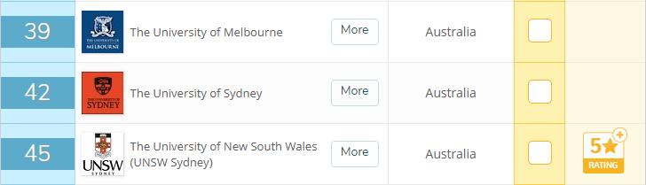 澳洲留学与澳洲八大的360°大揭秘!就在下周,2场行前交流会重磅来袭!