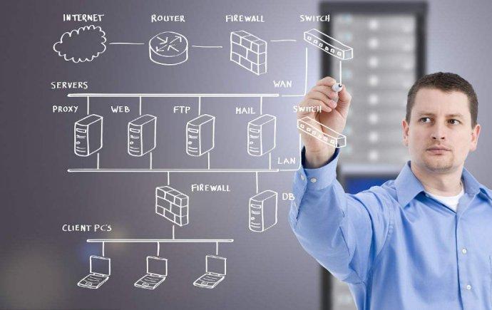澳洲计算机硕士申请条件与专业分类