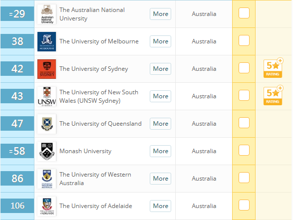【汇总】在偏远地区读书,有哪些排名高、就业好的大学值得选择?