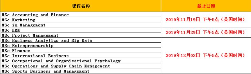 【内部】英国各大学和专业申请截止日期汇总!