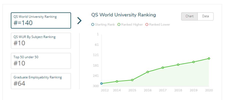 """【年终盘点】哪些澳洲大学2019进步巨大,可以给""""小红花""""?"""
