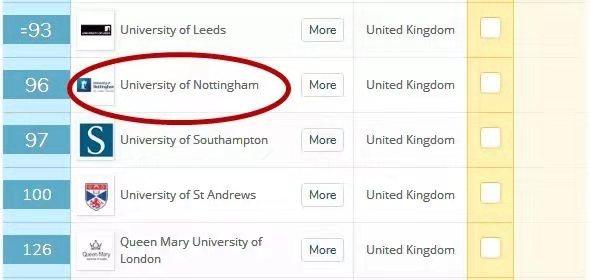 【专访】诺丁汉大学部分商科专业重新开放申请…但它们到底怎么样?