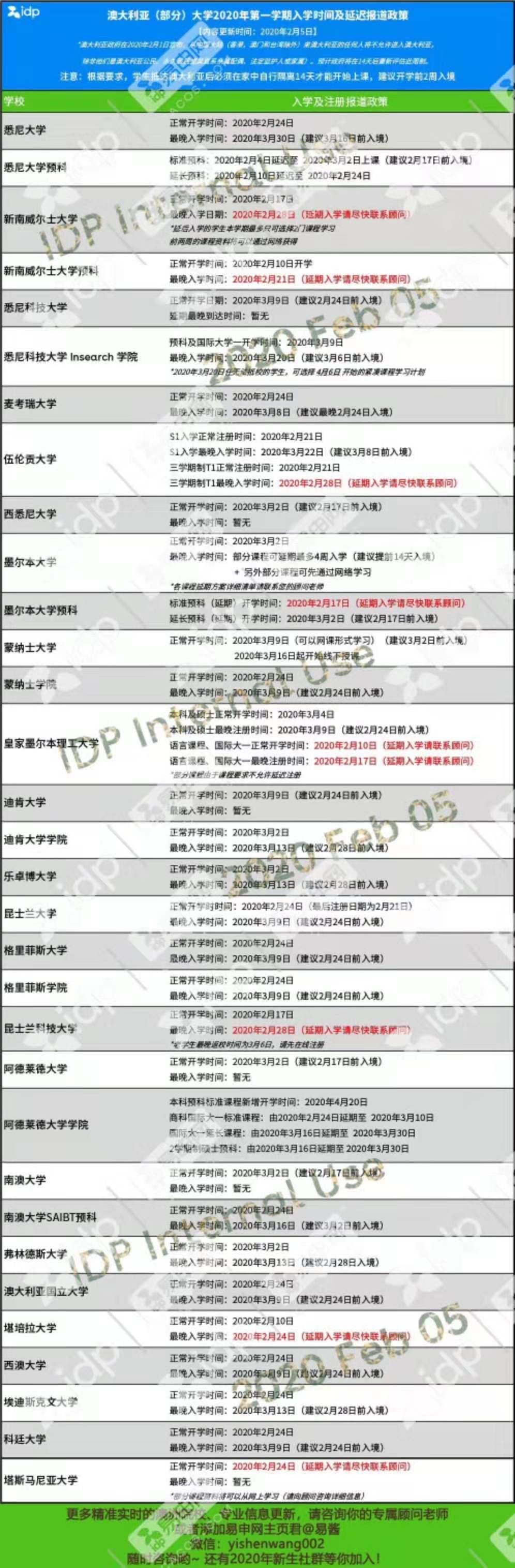 【请查收】2月雅思取消如何应对?附最新八大语言班开学时间及要求!