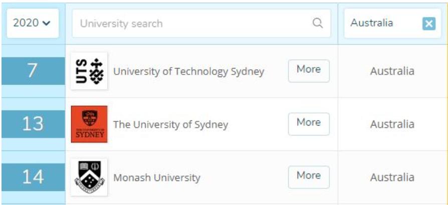 【深度解读】澳洲大学相继停课,留学申请该何去何从?
